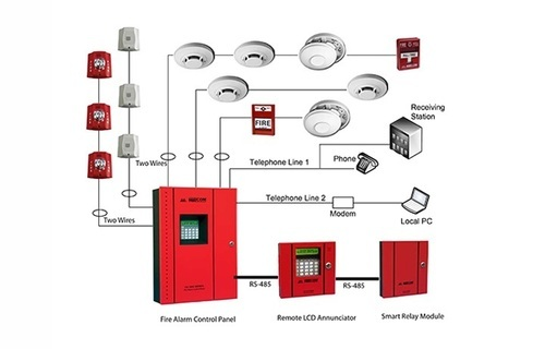 Ul Listed Fire Alarm System Supplier Company  Price