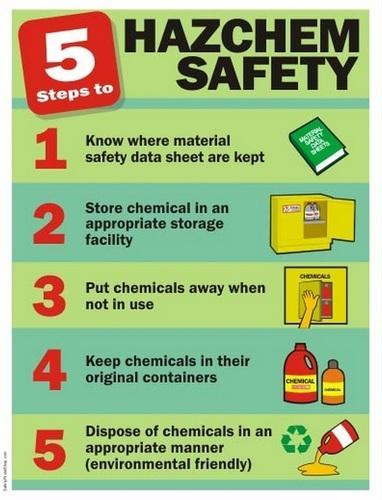 Fire Safety Industrial Signage Supplier Company Bd Fire